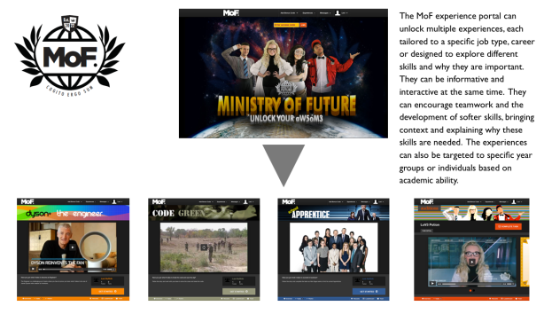 MoF Experience Portal